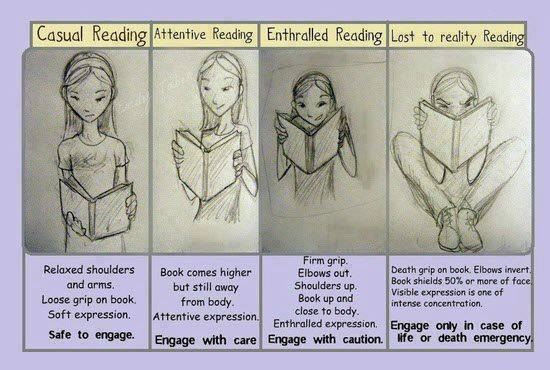 Which type of reader are you?